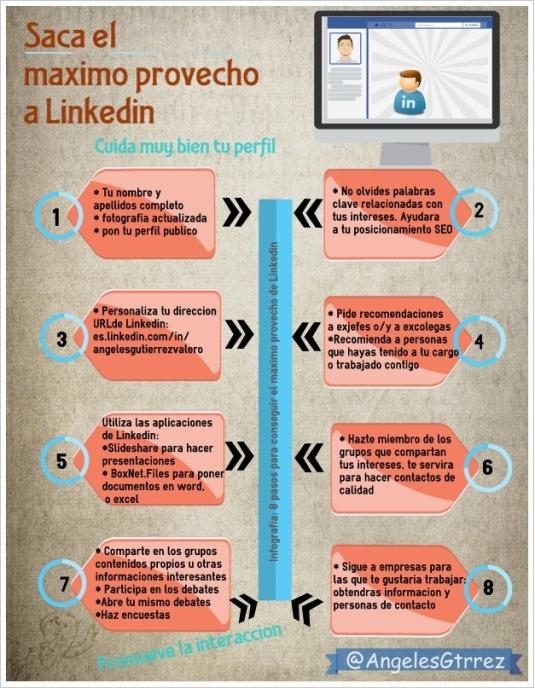 Infografía cómo sacar el máximo provecho a Linkedin