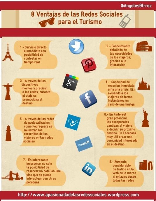 Ventajas de las Redes sociales en el Turismo