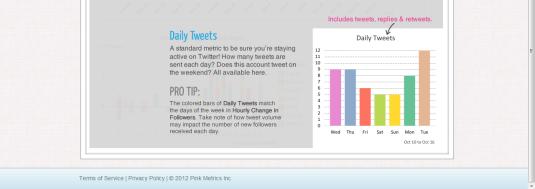Twitsprout herramienta analítica de Twitter tweets diarios