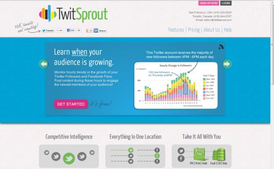 Twitsprout: herramienta de análisis de Twitter y Facebook