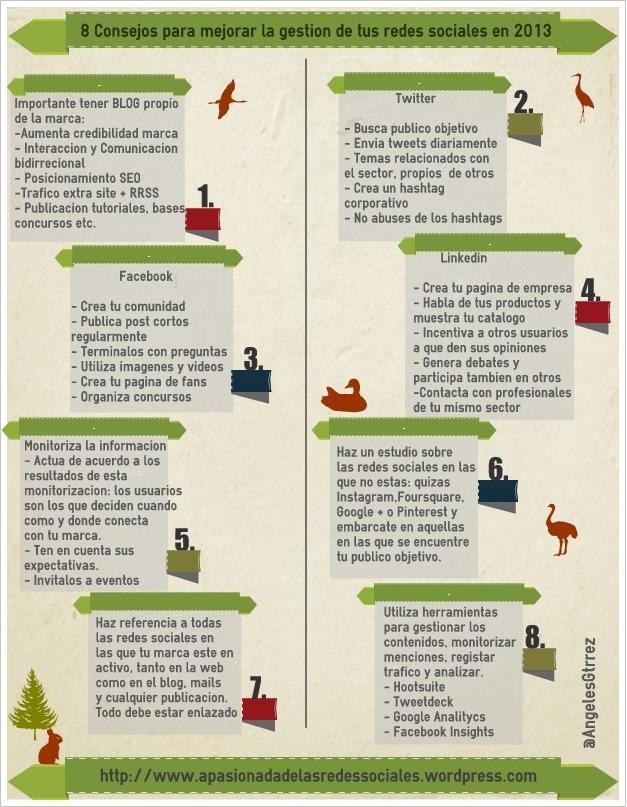 8 Consejos para mejorar la gestión de tus redes sociales en 2013 ...