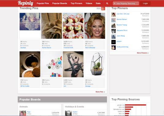 Medidor de influencia en Pinterest Repinly