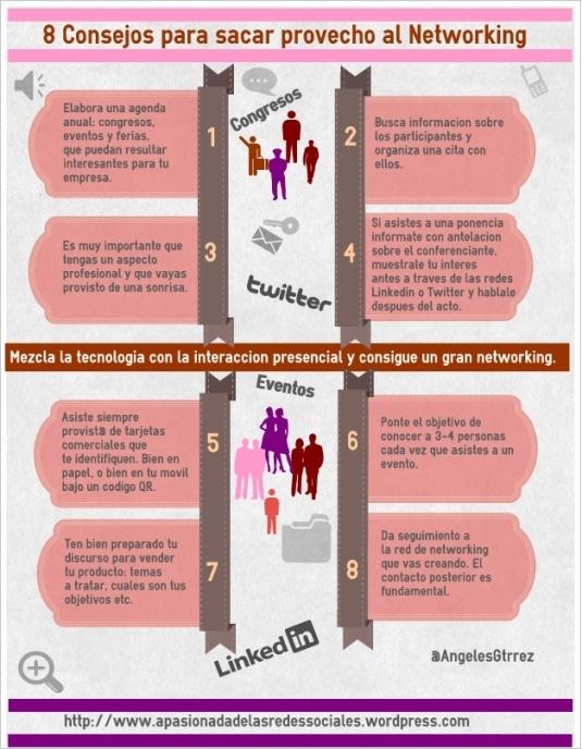 Networking: qué es, ventajas para tu marca y cómo sacar provecho