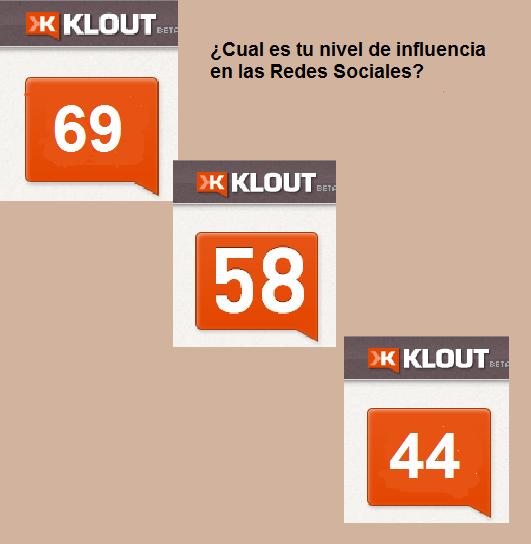 Cual es tu puntuación en Klout