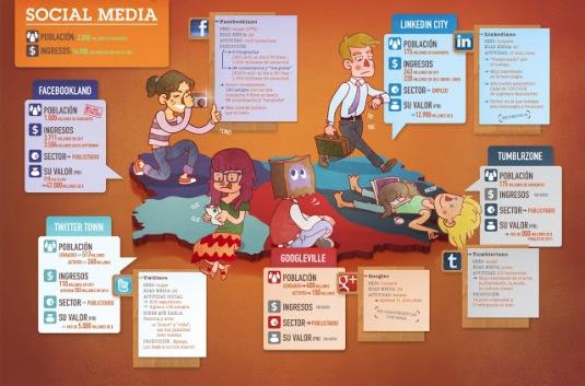 Si las redes sociales fueran países
