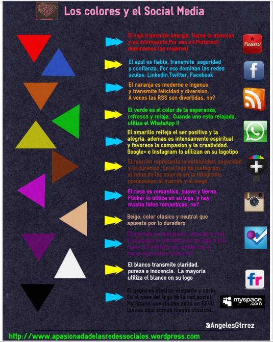 Infografía colores en el social media