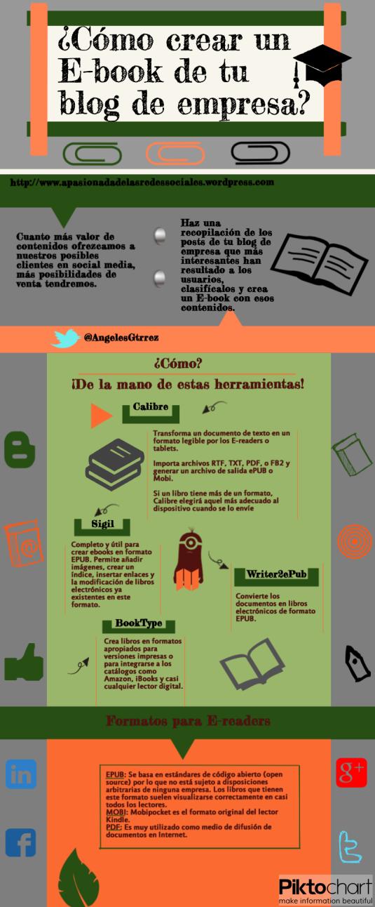 E-Book Blog Empresa Social Media