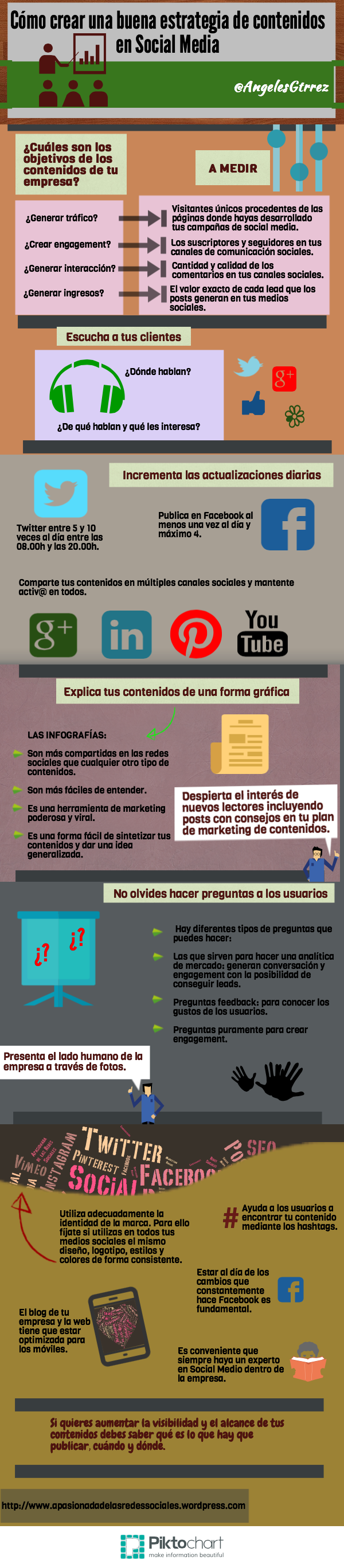 Estrategia contenidos Social Media Marketing