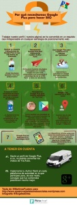 Google Plus y SEO