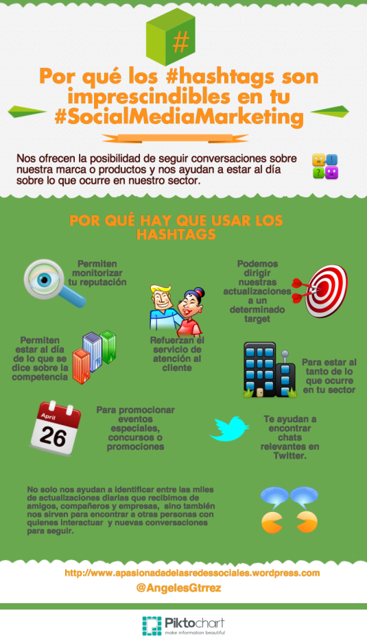Hashtags Empresa SocialMedia