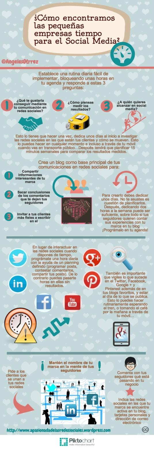 Las empresas deben encontrar tiempo para el Social Media