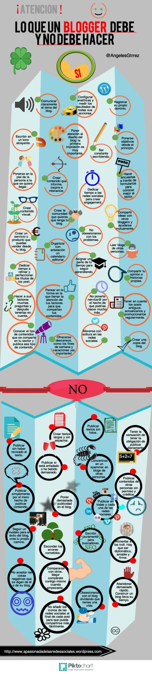 Lo que si y lo que no debe hacer un blogger