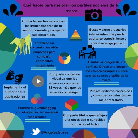 Mejorar perfiles Social Media