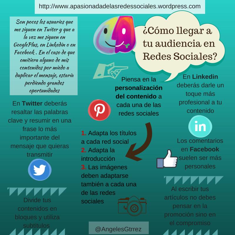 17 Ideas De Redes Sociales Social Media Redes Sociales Socialismo Marketing