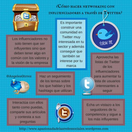 Cómo hacer networking con influenciadores en Twitter