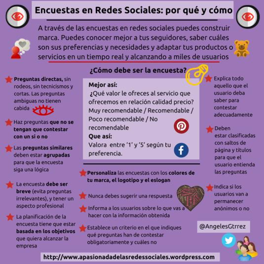 Cómo y por qué hacer encuestas en Redes Sociales