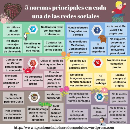 Normas en Redes Sociales