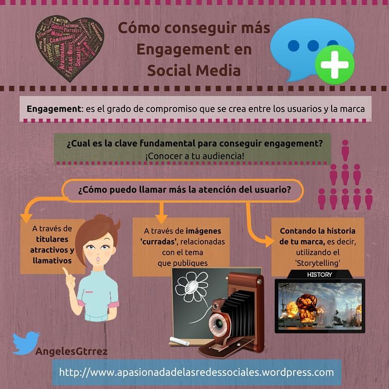 engagement   Apasionada de las Redes Sociales