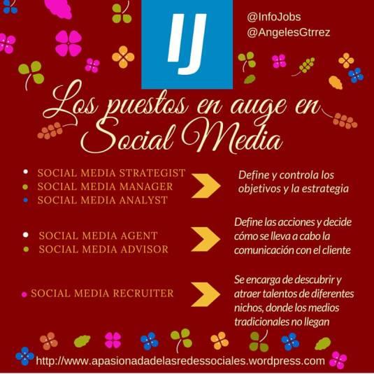 Nuevos puestos Social Media