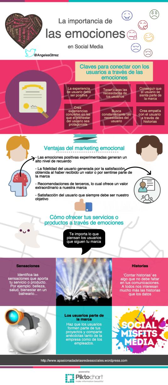Emociones y Sensaciones en Social Media