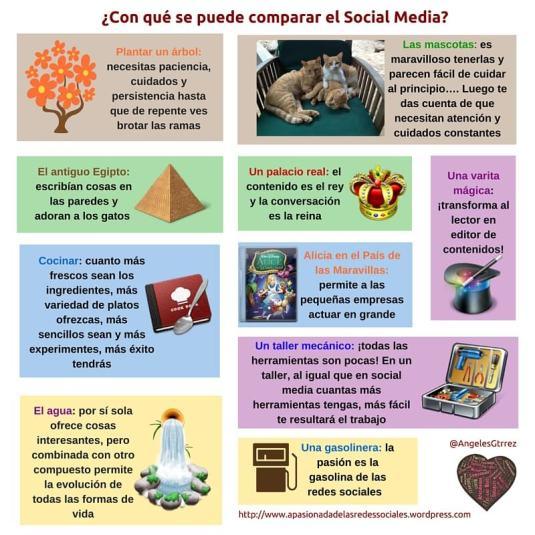 El-Social-Media-es-como