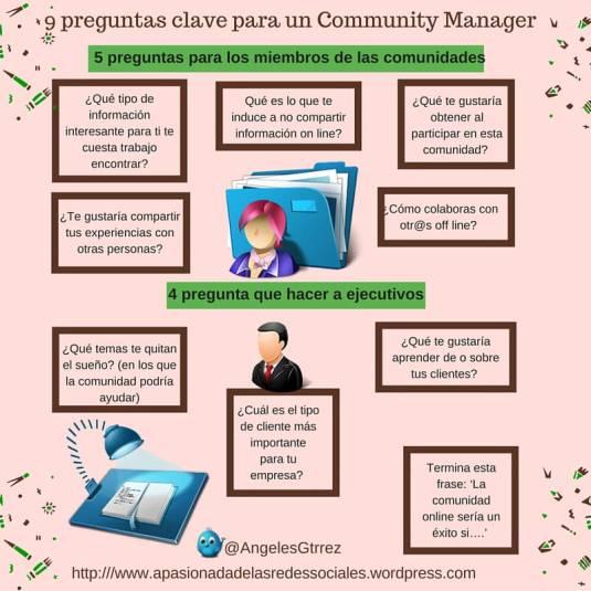 preguntas-de-Community-Manager