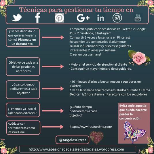 Gestiona mejor tu tiempo en redes sociales