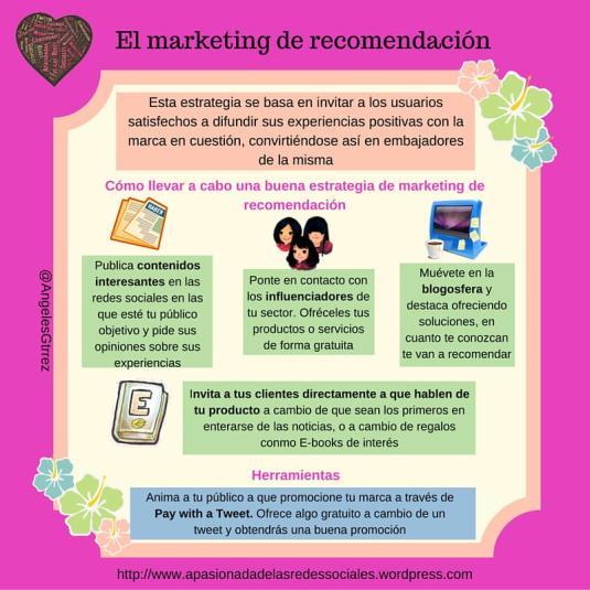 Consejos para aplicar el Marketing de Recomendación
