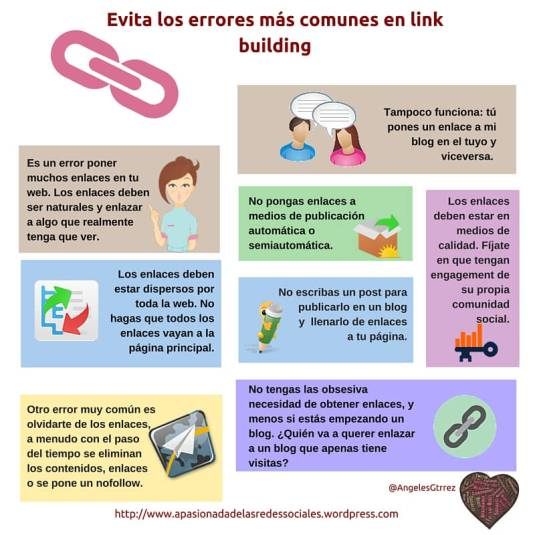 Errores Link building