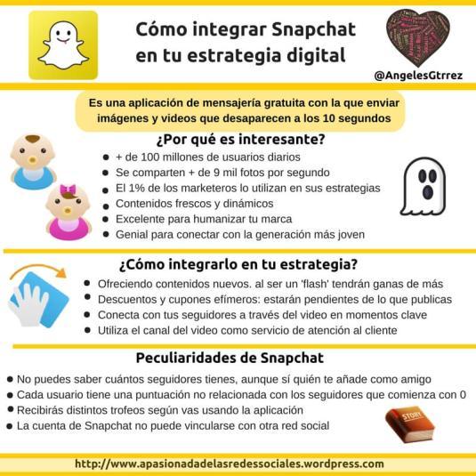 Snapchat en tu estrategia digital