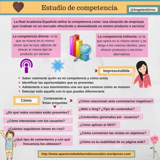 Estudio de competencia redes sociales